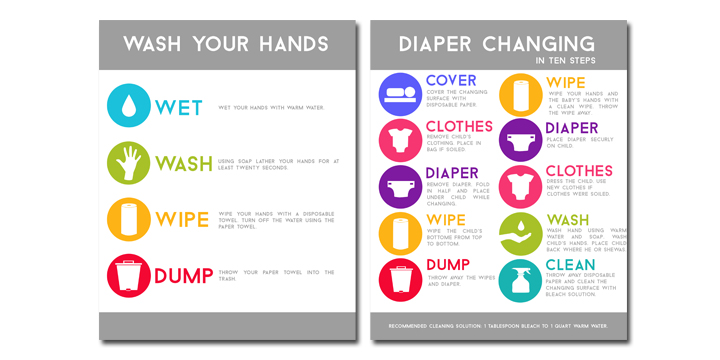 Free hand-washing and diaper changing charts. Fun for bathrooms or changing table areas. Also great for day care and early childhood education centers! #daycare #earlychildhoodeducation #homeshool #learn